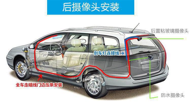 行车记录仪带倒车影像推荐