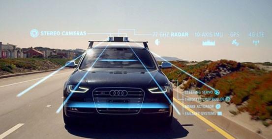 行车记录仪发展新趋势 驾驶安全辅助adas成新宠